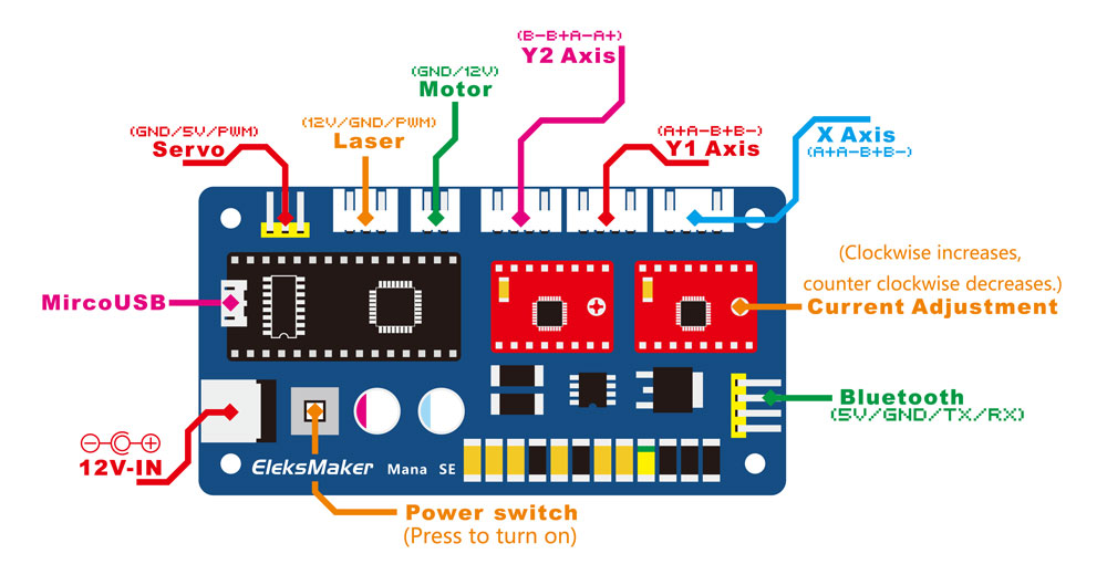 Wire Potentiometer Wiring Diagram on